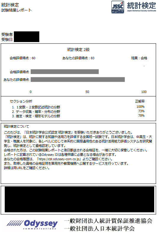 cbt_result_report