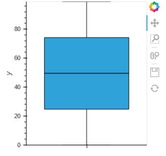 graph_Boxplot