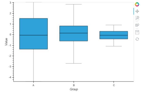 graph_Boxplot_multi
