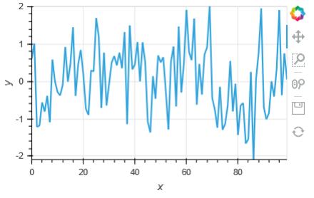 graph_Curve