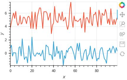 graph_Curve_multi