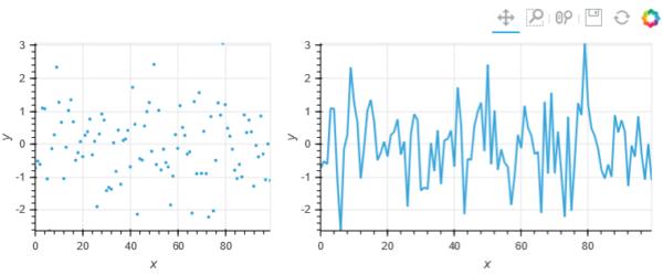 graph_Multi