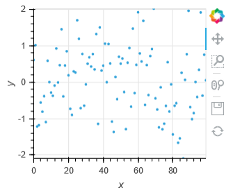 graph_scatter