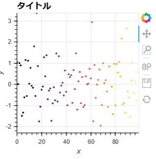 graph_scatter_color_Z