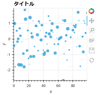 graph_scatter_color_size