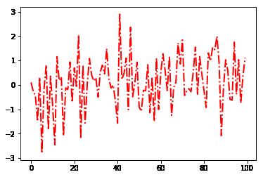 matplotlib_plot_color_linestyle_width
